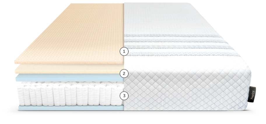 Compare Mattresses, Leesa and Sapira pressure-relieving and responsive sleep