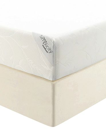Shop Our Mattresses, Mattress Firm purchase mattresses on the